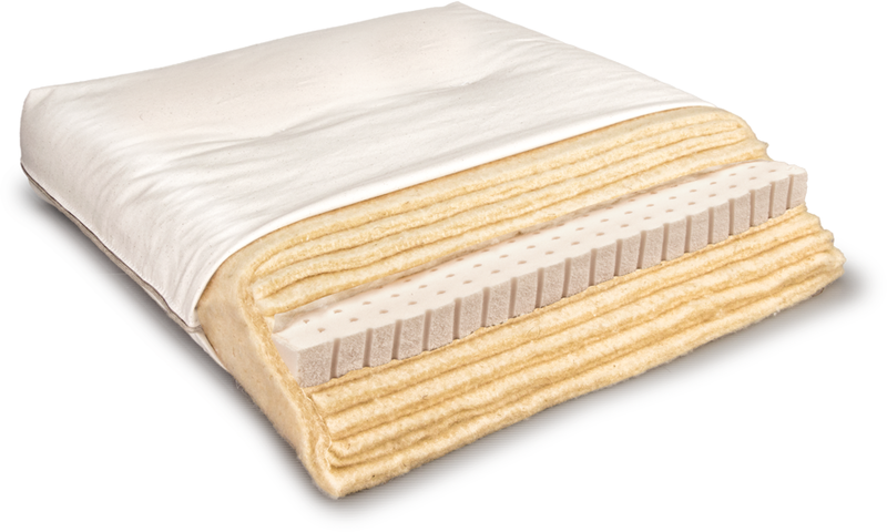 Deshi Cotton The Mattresses Of Our